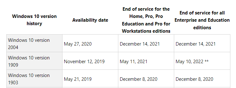 Windows 10 version 2004 release date