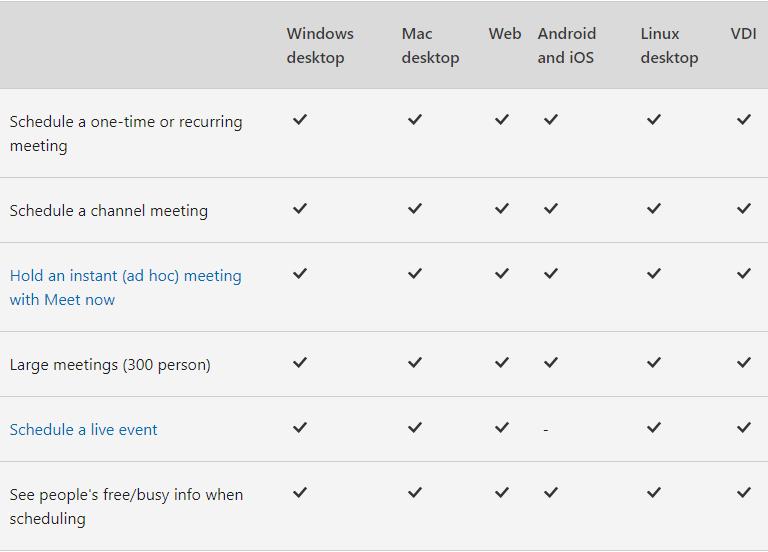 Microsoft Teams Meetings Features