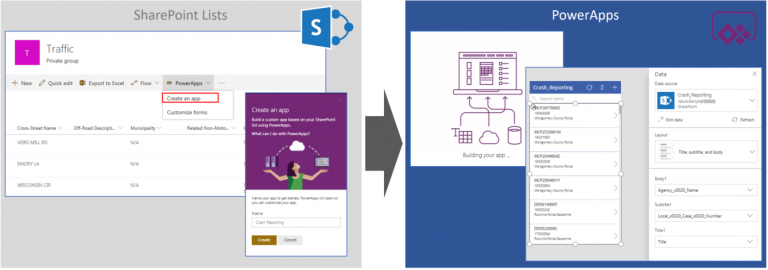 Powerapps Generation Sharepoint