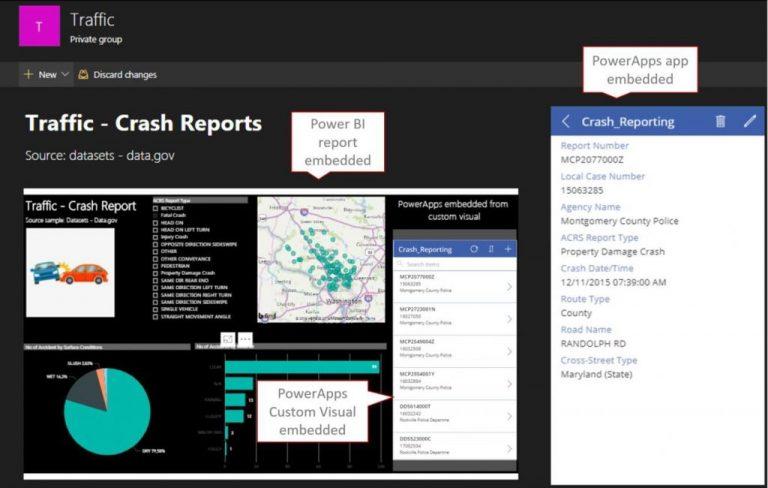Sharepoint online summaryview
