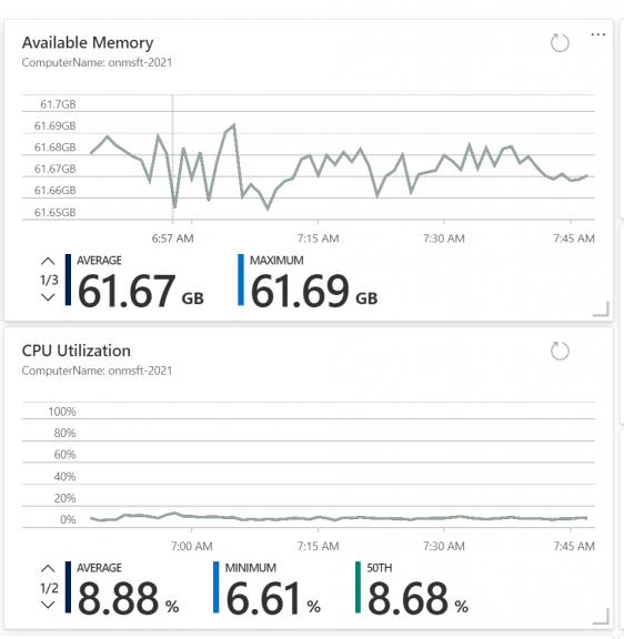 Azure Cpu Memory