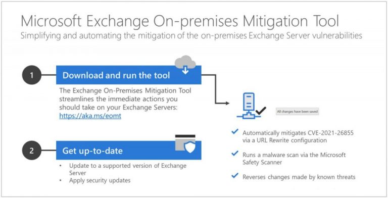 Microsoft One Click Mitigation Tool Exchange Vulnerability