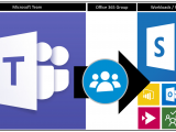 More than just chat - using teams as a sharepoint front end to manage your small business documents - onmsft. Com - april 23, 2020