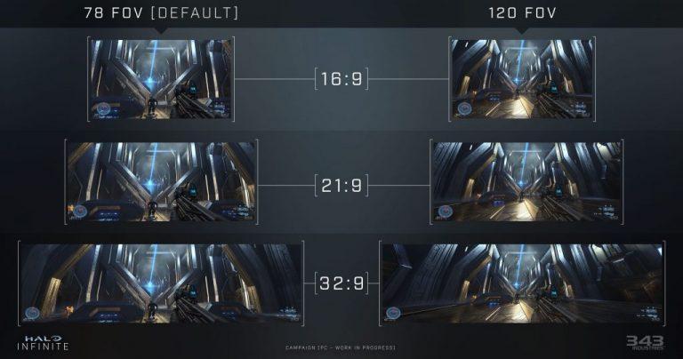 Halo Infinite Pc Aspect Ratio And Fov Settings On Pc Video Settings